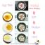 Egg Timer เครื่องบอกเวลาไข่ต้ม thumbnail 2