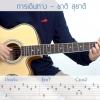 สอนกีตาร์โปร่ง พร้อมTab Intro เพลง การเดินทาง - ชาติ สุชาติ by Nick - Music Gift