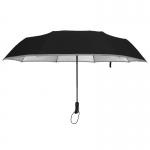 Ultra Size UV Cut Auto Umbrella ร่มออโต้ กันuv เคลือบเงินขนาดใหญ่ - ดำ