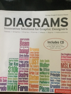 DIAGRAMS Innovatives Solutions for Graphic Designers Includes CD