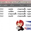 รหัสไปรษณีย์จังหวัดกาญจนบุรี thumbnail 1